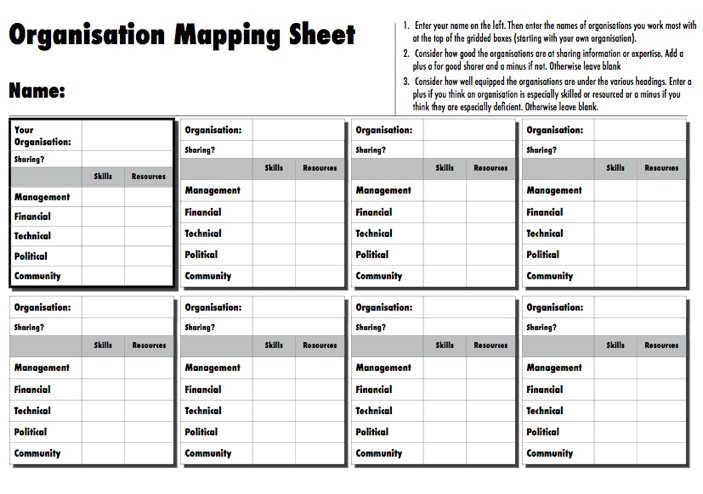 mapping sheet